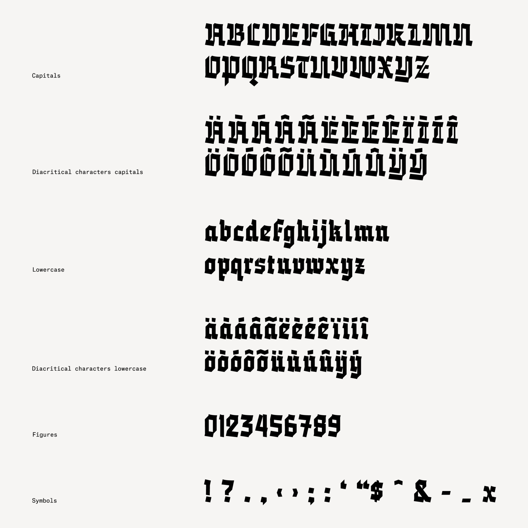 ATTAK-FAMOUS_Specimen_Overview